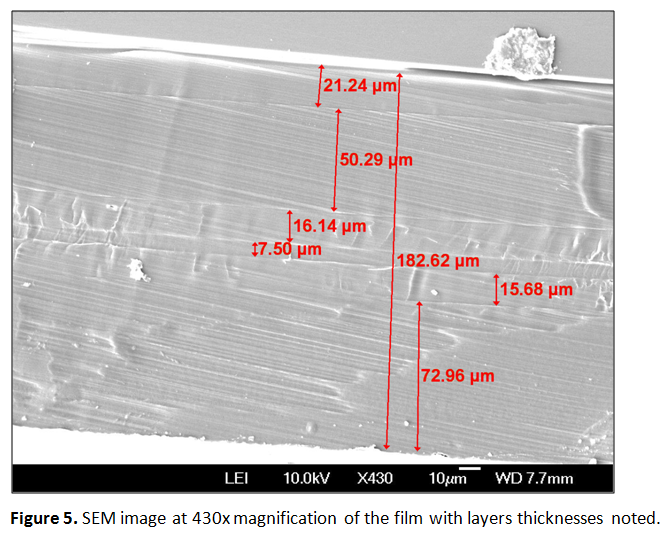 Figure_5_Film_Layer_Analysis_Case_Study.png