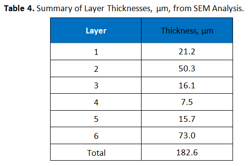 Table_4_Film_Layer_Analysis.png